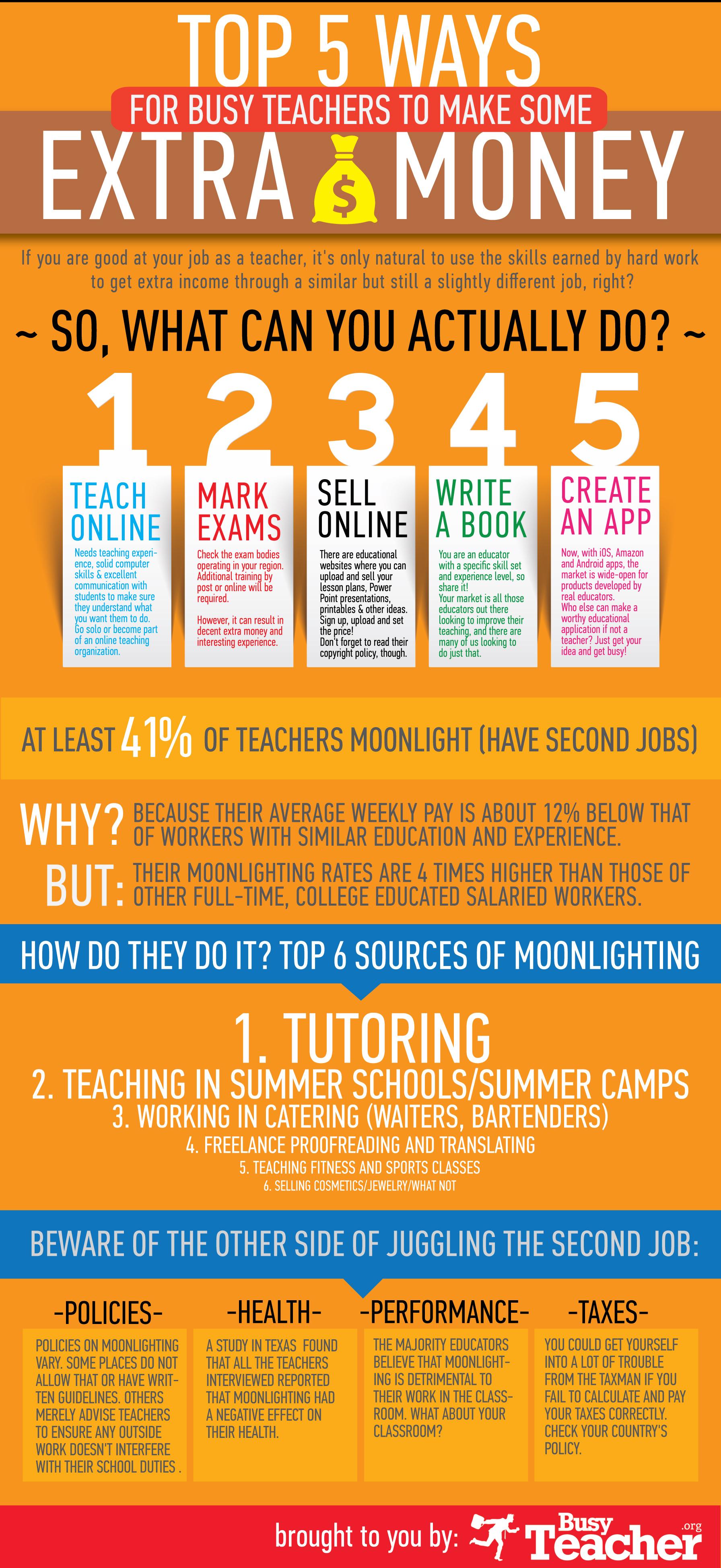 How do teachers work