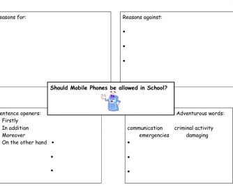 Discussions mobile phones Printable Worksheets
