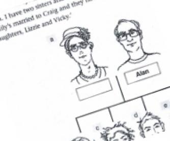 Vocabulary Worksheet: Family Tree