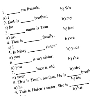 Personal and Possessive Pronouns Test