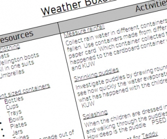 Weather Boxes Lesson Plan
