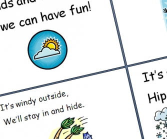 A4-sized Posters: Weather Rhymes