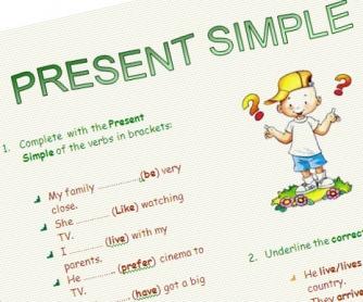 Present Simple Complete Beginner Activity