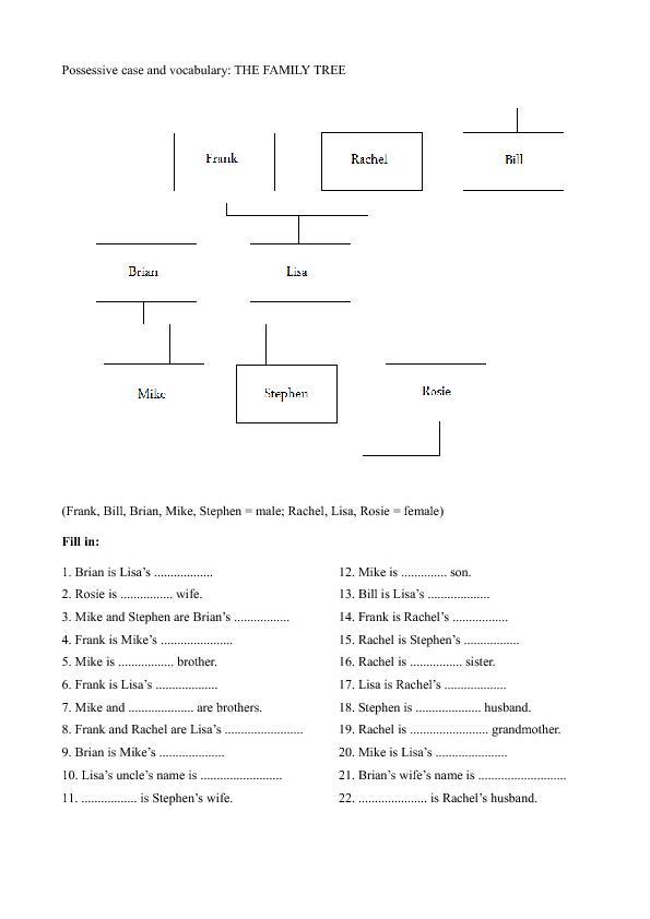 simple family tree akba greenw co