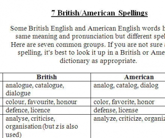 7 British/American Spellings