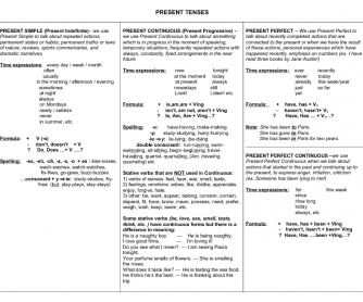 Present Tenses Worksheet