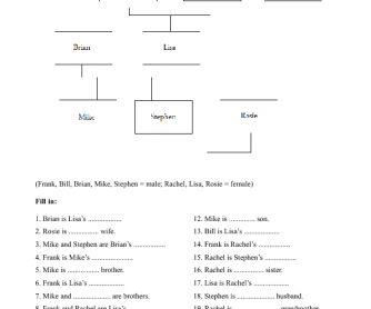 Simple Family Tree