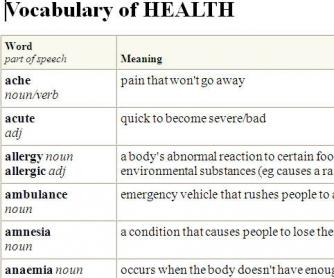 Health Vocabulary Printable Worksheet