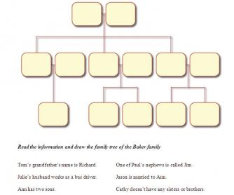 Naming the Family Members Printable Worksheet