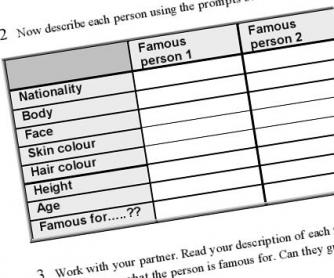 Describing famous people