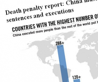 Death Penalty Worksheet