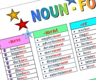 Noun-forming Suffixes Worksheet