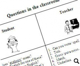 Questions in the classroom