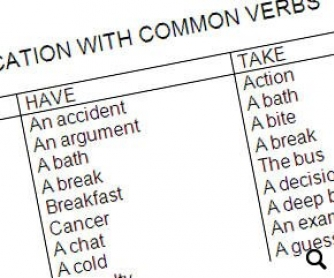 Common Collocations with Verbs: Do, Make, Have, Take, Give
