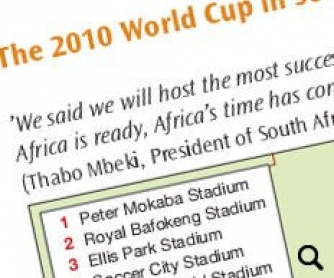 The 2010 World Cup in South Africa: Info Sheet
