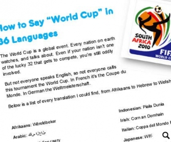 How to Say 'World Cup' in Many Languages