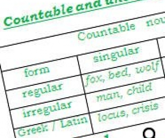 Common Noun: Countable and Uncountable, Singular and Plural