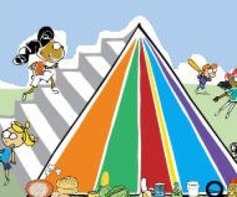 Food Pyramid: Nutrition Worksheets for Kids (Grades 3 and 4)
