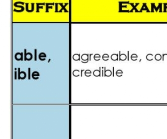 Suffix Definition Sort