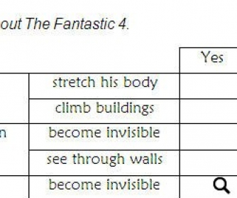 The Fantastic 4 - Questions with CAN and Descriptions