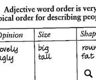 putting things in order order of adjectives worksheet. Black Bedroom Furniture Sets. Home Design Ideas