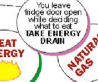 The Energy Game