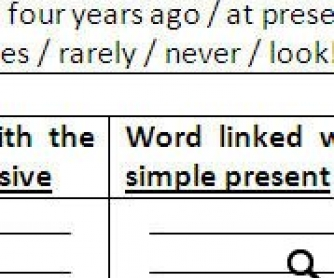 Review Worksheet: English Tenses and Prepositions