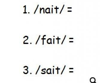 Phonetics - Letter Combinations