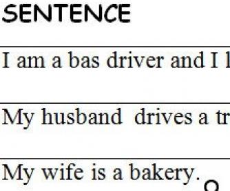 Correct or Incorrect sentence?