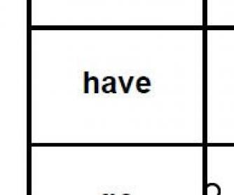 Common English Collocations