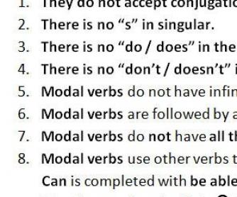 Teaching Modal Verbs: Presentation And Practice Worksheet