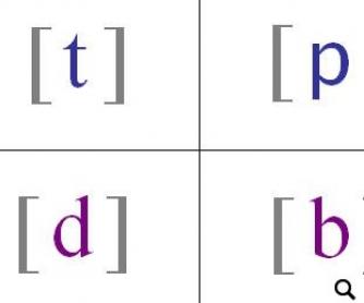 Consonants Flashcards