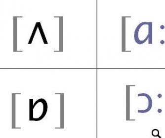 Vowels Flashcards