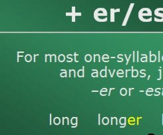 Spelling -er/-est words PowerPoint