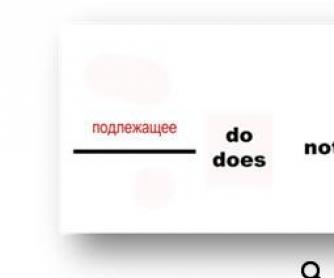 Word Order [for RU learners]