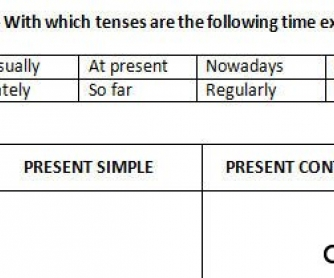 Present Tenses Exercises Mix