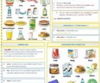 Food / Countable and Uncountable Nouns / Quantifiers