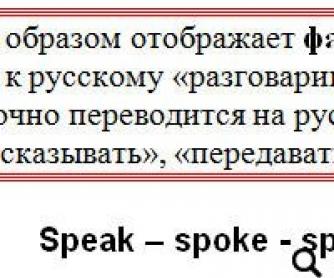 SAY - TELL - SPEAK - TALK [for RU speakers]