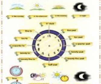 Telling Time / Time Concepts / Prepositions of Time - worksheet