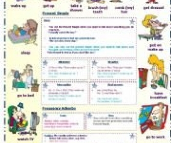 Present Simple / Daily Routines / Frequency Adverbs - Worksheet
