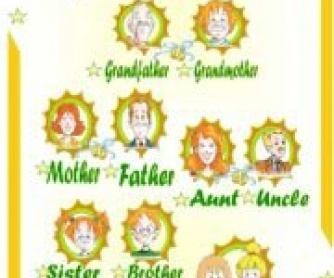 Family Poster + Worksheet