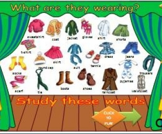 What Are They Wearing? PowerPoint Game