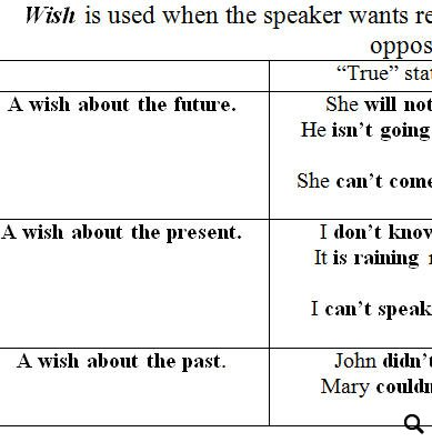 Verb Forms Following