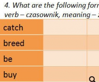 Irregular Verbs 2 for Polish students