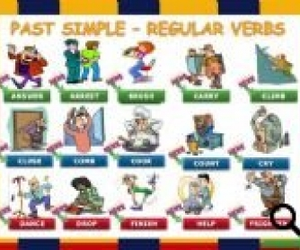 Past Simple - Regular Verbs PowerPoint