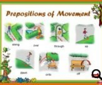 Prepositions of Movement PowerPoint Presentation