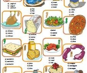 Food Spelling Worksheet