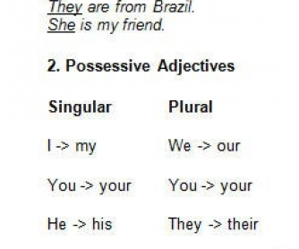 Grammar Review Worksheet 2