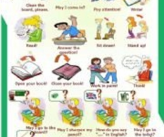 Classroom Language Poster