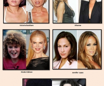 Then and Now Celebrities Worksheet